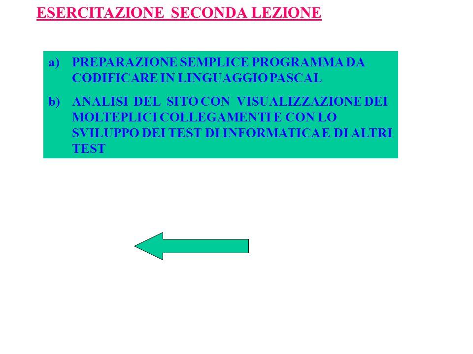 ESERCITAZIONE SETTIMA LEZIONE a)SAPER CARICARE WORDPAD b)SAPER DIGITARE UN TESTO c)SAPER UTILIZZARE I TASTI RELATIVI d)SAPER UTILIZZARE I VARI COMANDI e)SAPER UTILIZZARE LE VARIE ICONE f)SAPER UTILIZZARE I COMANDI TAGLIA, COPIA E INCOLLA g)SAPER UTILIZZARE I COMANDI DI FORMATTAZIONE h)SAPER SALVARE UN FILE NEI VARI METODI i)SAPER STAMPARE UN FILE CON LE VARIE OPZIONI j)SAPER CHIUDERE IL DOCUMENTO E SPEGNERE IL COMPUTER.