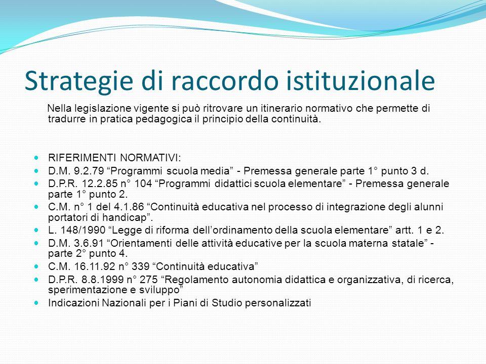 Strategie di raccordo istituzionale Nella legislazione vigente si può ritrovare un itinerario normativo che permette di tradurre in pratica pedagogica