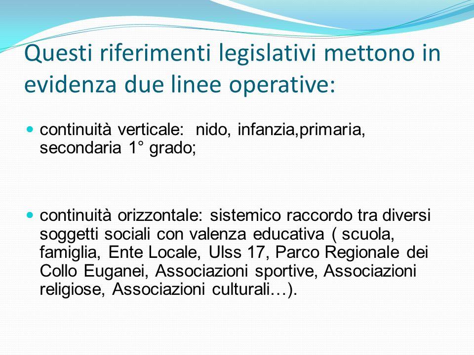 Questi riferimenti legislativi mettono in evidenza due linee operative: continuità verticale: nido, infanzia,primaria, secondaria 1° grado; continuità