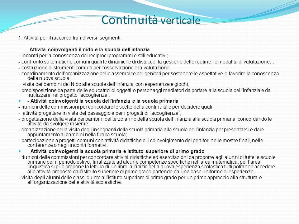 Continuità verticale 1. Attività per il raccordo tra i diversi segmenti: Attività coinvolgenti il nido e la scuola dellinfanzia - incontri per la cono