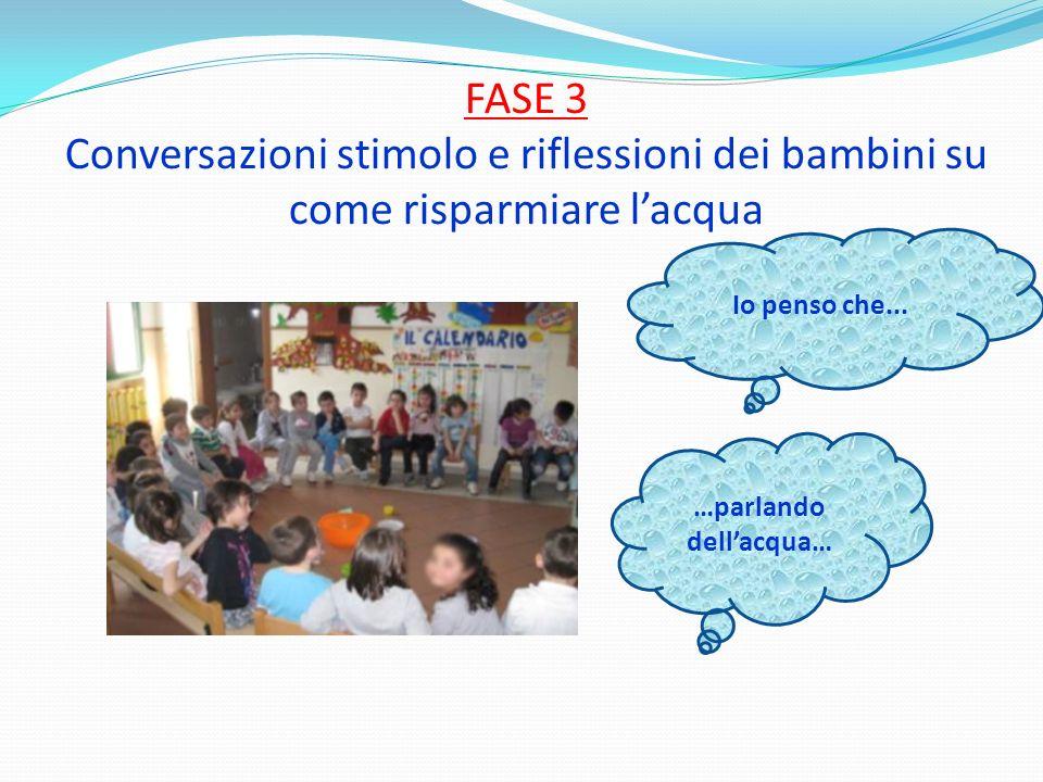 FASE 3 Conversazioni stimolo e riflessioni dei bambini su come risparmiare lacqua Io penso che... …parlando dellacqua…