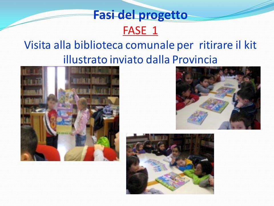 Fasi del progetto FASE 1 Visita alla biblioteca comunale per ritirare il kit illustrato inviato dalla Provincia