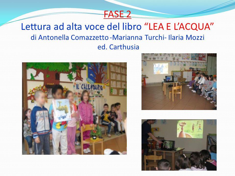 FASE 2 Lettura ad alta voce del libro LEA E LACQUA di Antonella Comazzetto -Marianna Turchi- Ilaria Mozzi ed. Carthusia