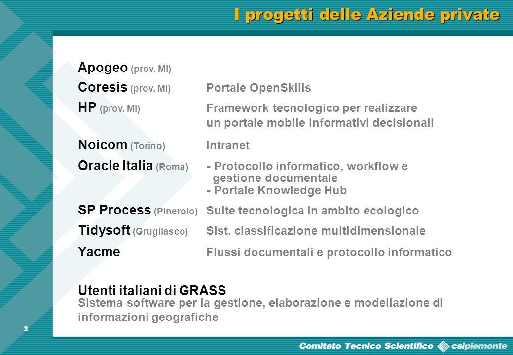 2 I progetti degli Enti pubblici Comune di Modena @Form: Application Towards Form CSI-Piemonte Sistemi informativi decisionali InfoCamere (Padova) Leg