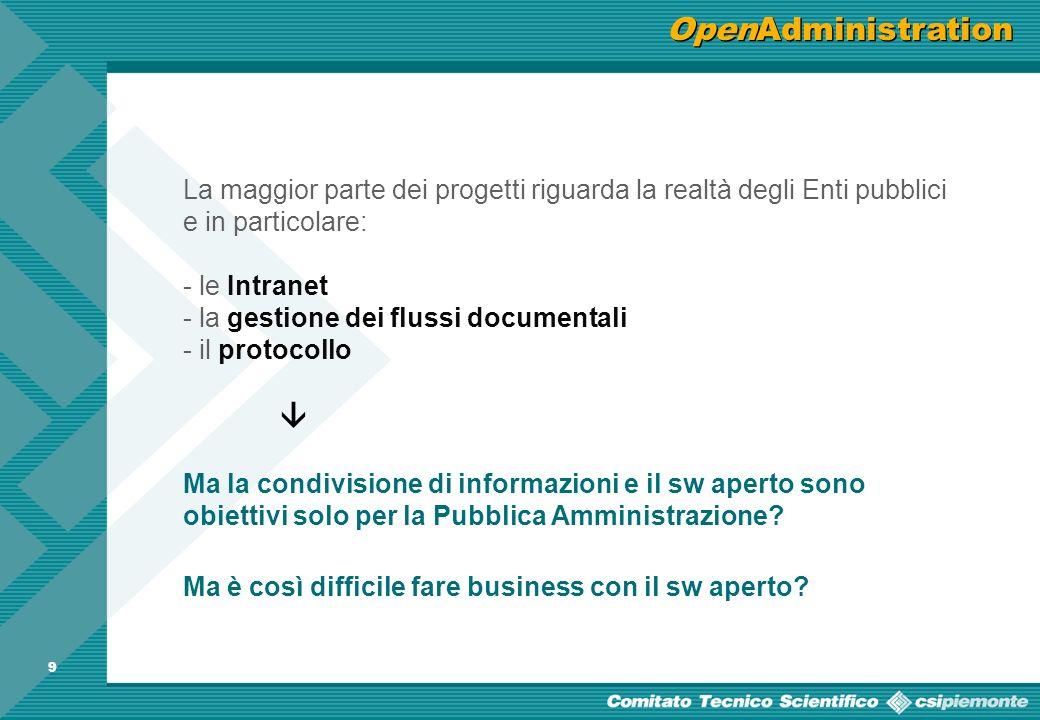8 OpenLearning Il portale OpenSkill (Coresis), il sito del Science Center (Prov. di Torino), il portale Knowledge Hub (Oracle), le attività degli isti