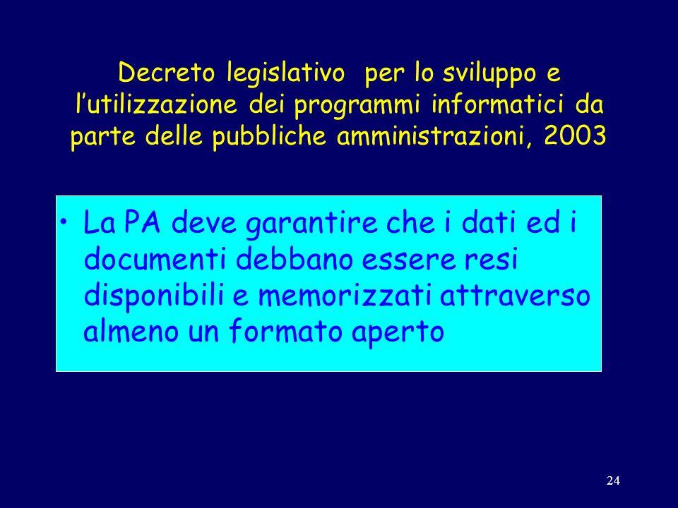 24 Decreto legislativo per lo sviluppo e lutilizzazione dei programmi informatici da parte delle pubbliche amministrazioni, 2003 La PA deve garantire che i dati ed i documenti debbano essere resi disponibili e memorizzati attraverso almeno un formato aperto