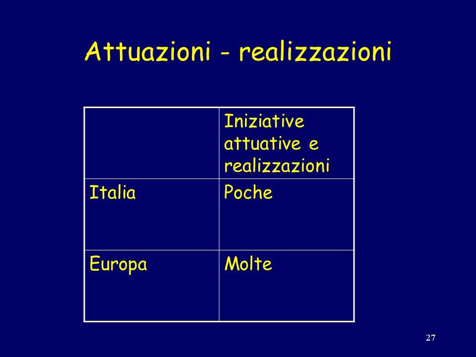 27 Attuazioni - realizzazioni Iniziative attuative e realizzazioni ItaliaPoche EuropaMolte