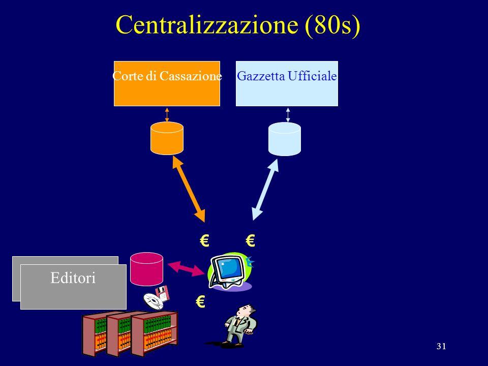 31 Centralizzazione (80s) Corte di CassazioneGazzetta Ufficiale Editori