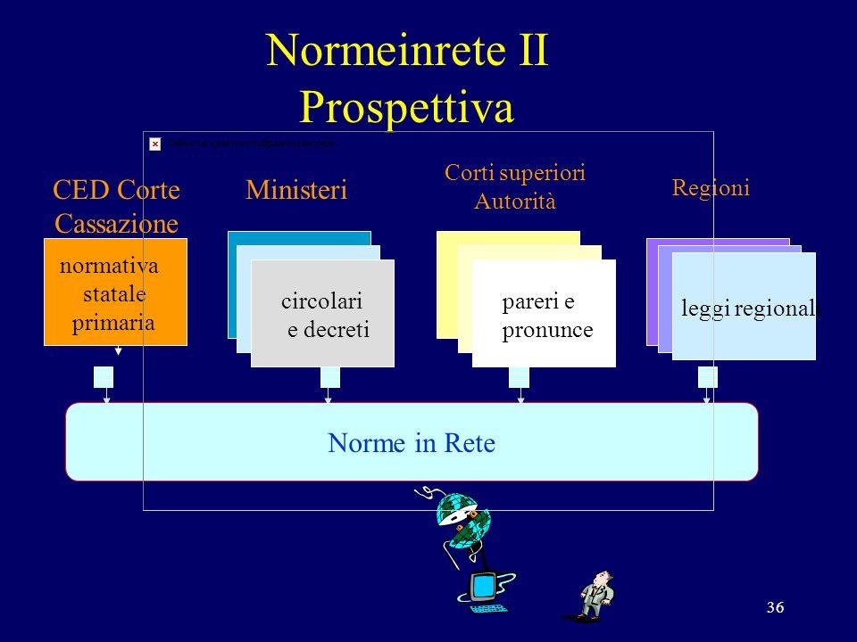 36 Norme in Rete normativa statale primaria circolari e decreti pareri e pronunce leggi regionali CED Corte Cassazione Ministeri Corti superiori Autorità Regioni Normeinrete II Prospettiva