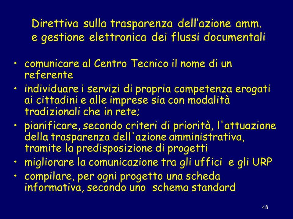 48 Direttiva sulla trasparenza dellazione amm.