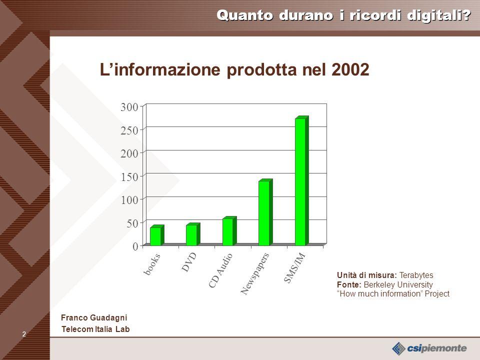 1 Franco Guadagni Telecom Italia Lab Quanto durano i ricordi digitali.