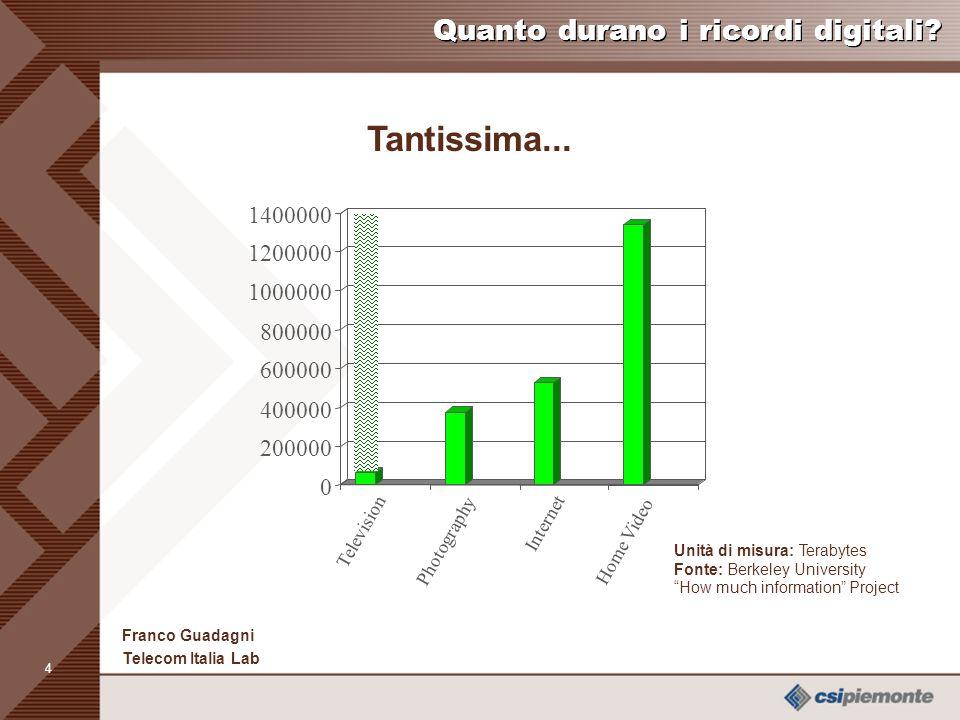 4 Franco Guadagni Telecom Italia Lab Quanto durano i ricordi digitali.