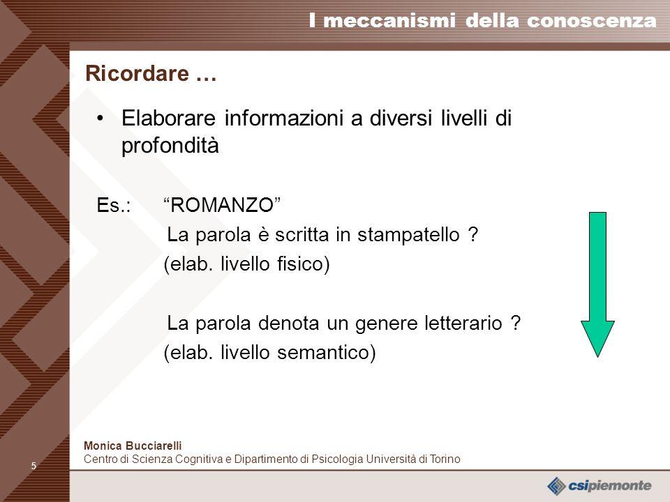 4 I meccanismi della conoscenza Monica Bucciarelli Centro di Scienza Cognitiva e Dipartimento di Psicologia Università di Torino Psicologia cognitiva