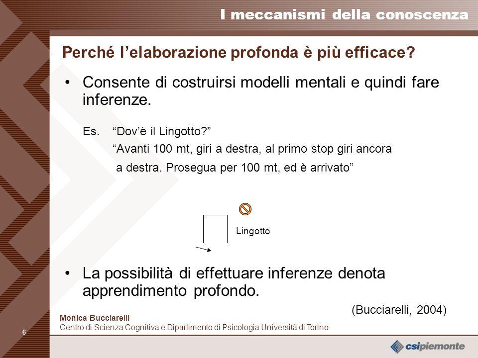 5 I meccanismi della conoscenza Monica Bucciarelli Centro di Scienza Cognitiva e Dipartimento di Psicologia Università di Torino Ricordare … Elaborare
