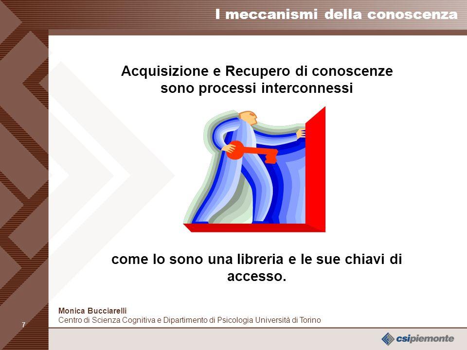 6 I meccanismi della conoscenza Monica Bucciarelli Centro di Scienza Cognitiva e Dipartimento di Psicologia Università di Torino Perché lelaborazione