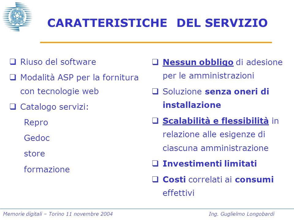 Memorie digitali – Torino 11 novembre 2004Ing.