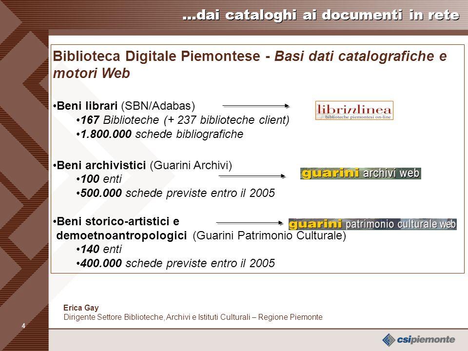 3 Erica Gay Dirigente Settore Biblioteche, Archivi e Istituti Culturali – Regione Piemonte …dai cataloghi ai documenti in rete Biblioteca Digitale Ita