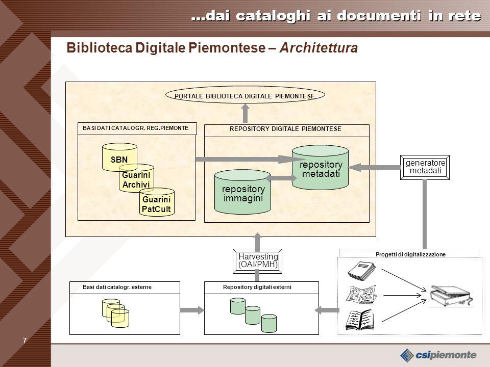 7 …dai cataloghi ai documenti in rete Guarini Archivi SBN Guarini PatCult BASI DATI CATALOGR.