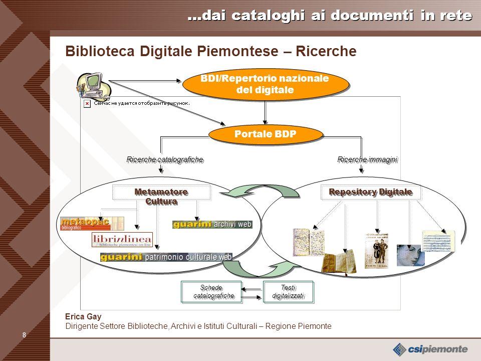 7 …dai cataloghi ai documenti in rete Guarini Archivi SBN Guarini PatCult BASI DATI CATALOGR. REG.PIEMONTE Progetti di digitalizzazione generatore met