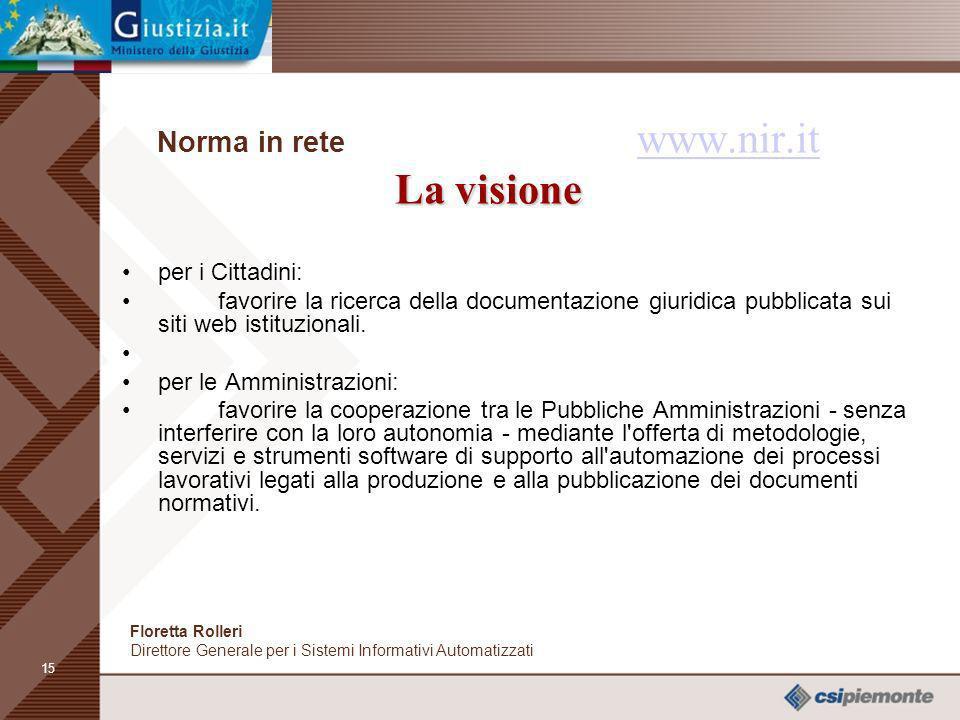 14 Ilprogetto Norma in rete www.nir.it Il progetto www.nir.it Avviato nel 1999 su proposta del Ministero della Giustizia nellambito del piano di Azion