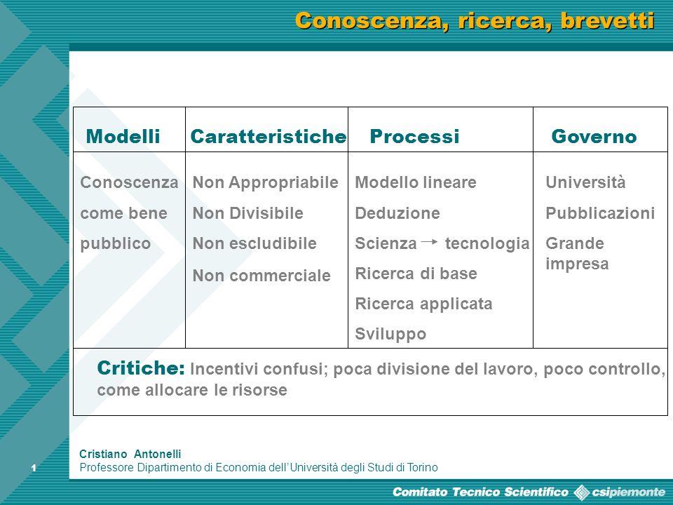 0 Cristiano Antonelli Professore Dipartimento di Economia dellUniversità degli Studi di Torino Conoscenza, ricerca e brevetti