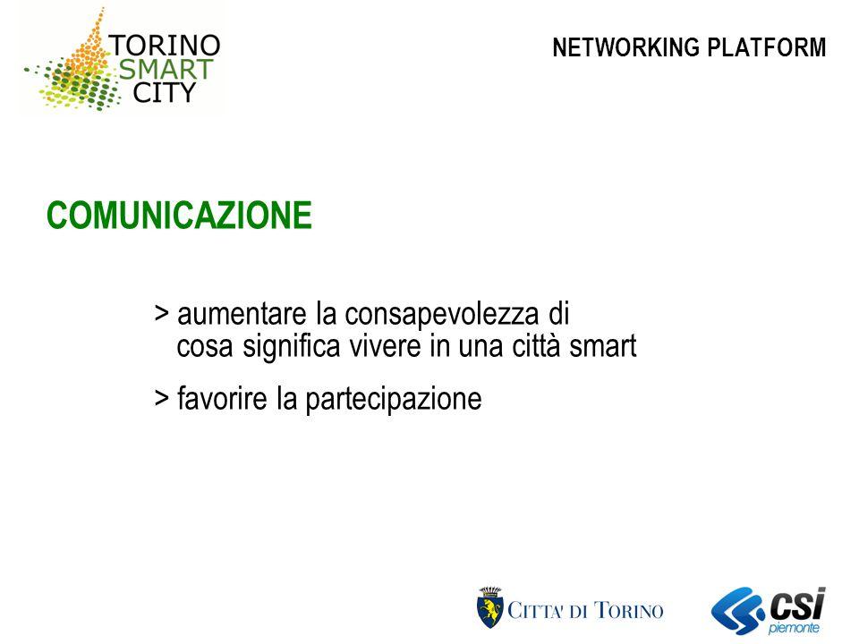 > aumentare la consapevolezza di cosa significa vivere in una città smart > favorire la partecipazione COMUNICAZIONE
