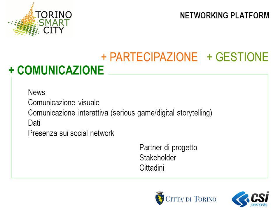 News Comunicazione visuale Comunicazione interattiva (serious game/digital storytelling) Dati Presenza sui social network Partner di progetto Stakeholder Cittadini + COMUNICAZIONE NETWORKING PLATFORM + PARTECIPAZIONE+ GESTIONE