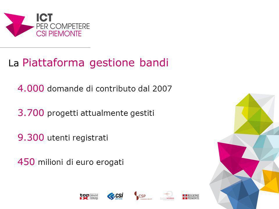 La Piattaforma gestione bandi 4.000 domande di contributo dal 2007 3.700 progetti attualmente gestiti 9.300 utenti registrati 450 milioni di euro erog