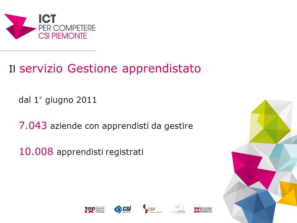 Il servizio Gestione apprendistato dal 1° giugno 2011 7.043 aziende con apprendisti da gestire 10.008 apprendisti registrati