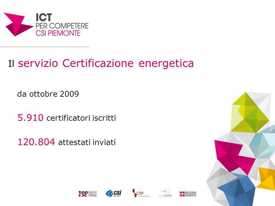 Il servizio Certificazione energetica da ottobre 2009 5.910 certificatori iscritti 120.804 attestati inviati