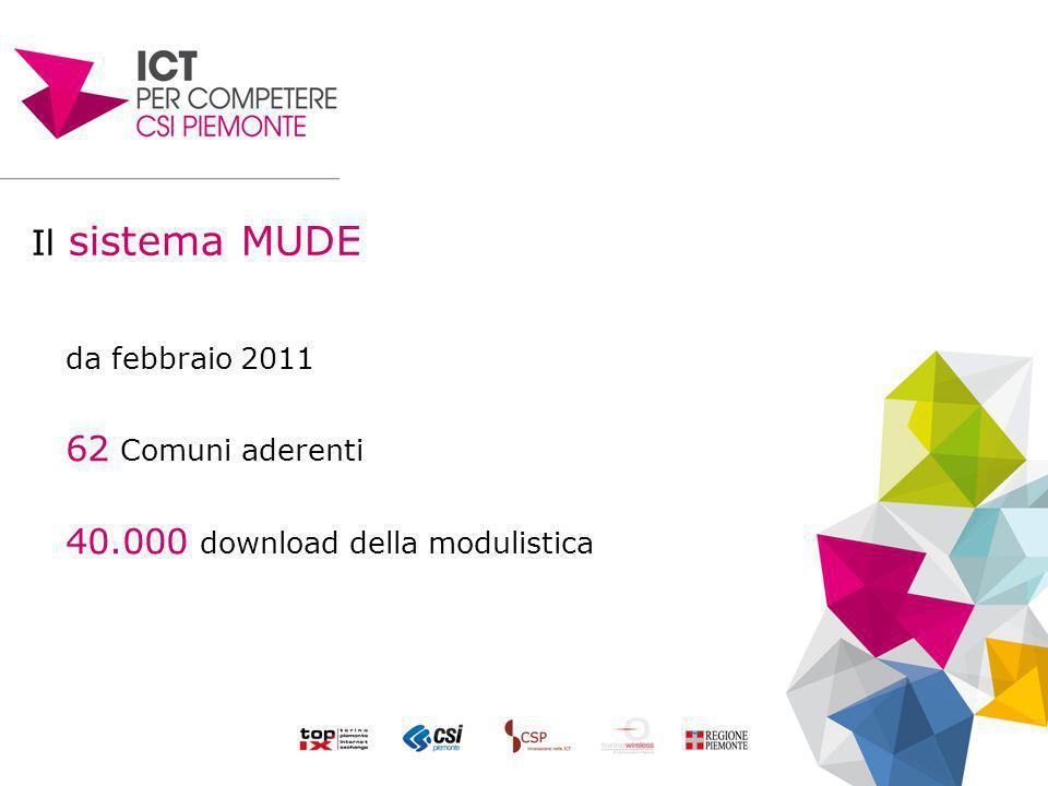 Il sistema MUDE da febbraio 2011 62 Comuni aderenti 40.000 download della modulistica
