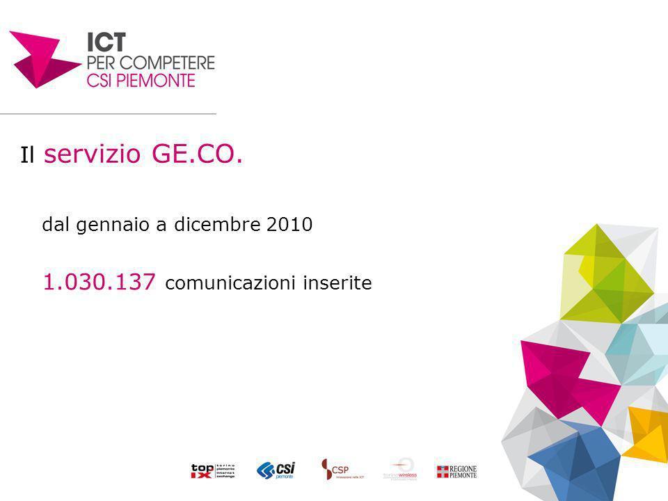 Il servizio GE.CO. dal gennaio a dicembre 2010 1.030.137 comunicazioni inserite