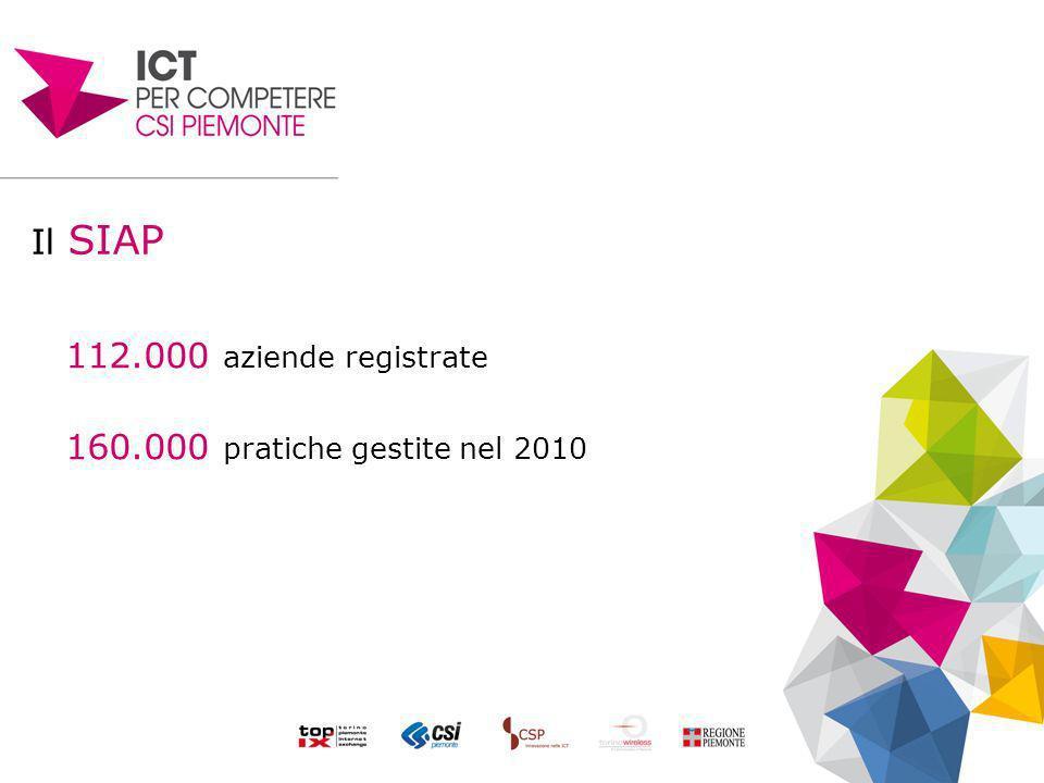 Il SIAP 112.000 aziende registrate 160.000 pratiche gestite nel 2010