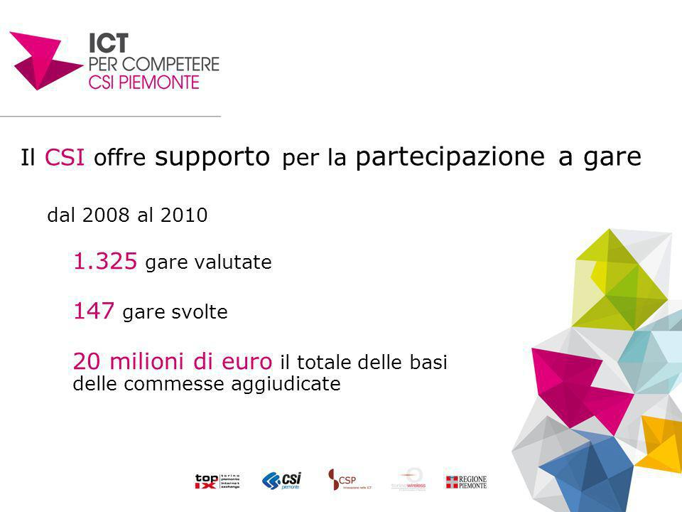 Il CSI offre supporto per la partecipazione a gare dal 2008 al 2010 1.325 gare valutate 147 gare svolte 20 milioni di euro il totale delle basi delle commesse aggiudicate
