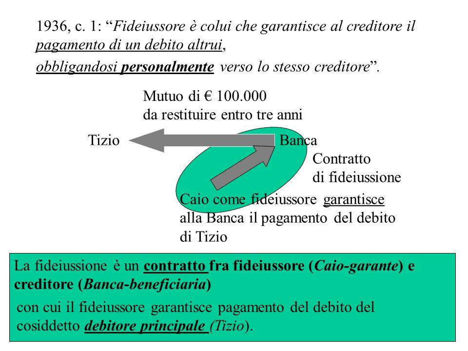 Il debitore principale è formalmente estraneo al contratto di fideiussione che intercorre solo fra creditore e fideiussore (rapporto giuridico bilaterale), Normalmente la f.