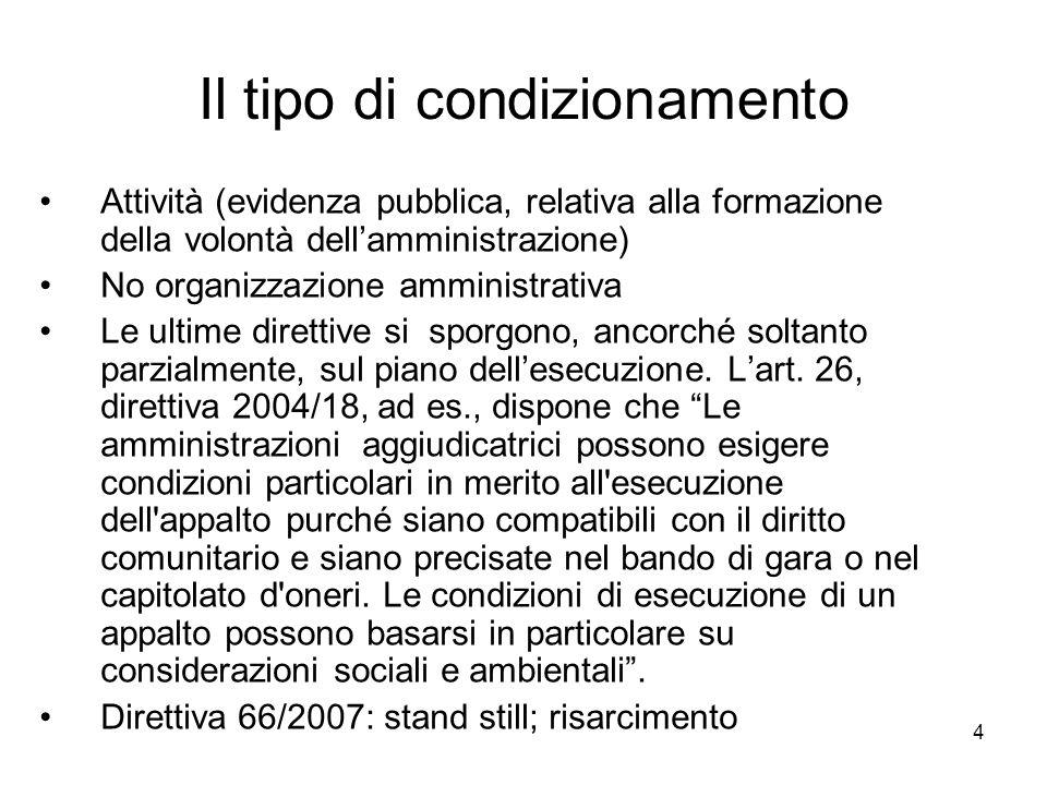 4 Il tipo di condizionamento Attività (evidenza pubblica, relativa alla formazione della volontà dellamministrazione) No organizzazione amministrativa
