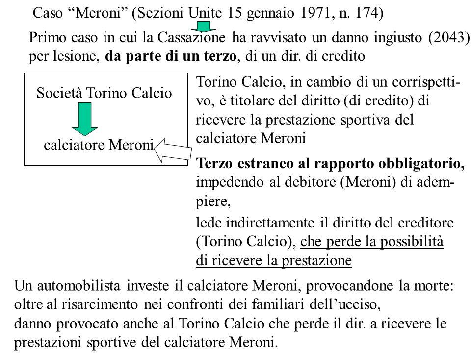 Società Torino Calcio calciatore Meroni Torino Calcio, in cambio di un corrispetti- vo, è titolare del diritto (di credito) di ricevere la prestazione