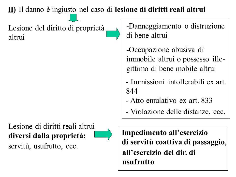 II) Il danno è ingiusto nel caso di lesione di diritti reali altrui Lesione del diritto di proprietà altrui -Danneggiamento o distruzione di bene altr