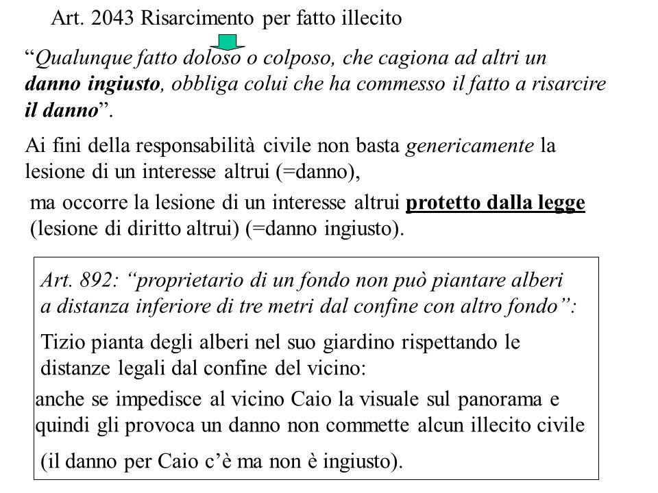 Art. 2043 Risarcimento per fatto illecito Qualunque fatto doloso o colposo, che cagiona ad altri un danno ingiusto, obbliga colui che ha commesso il f