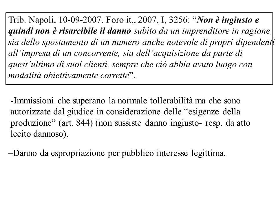 Trib. Napoli, 10-09-2007. Foro it., 2007, I, 3256: Non è ingiusto e quindi non è risarcibile il danno subìto da un imprenditore in ragione sia dello s