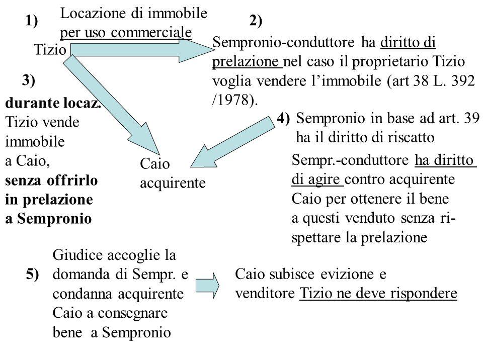 Tizio Sempronio-conduttore ha diritto di prelazione nel caso il proprietario Tizio voglia vendere limmobile (art 38 L.