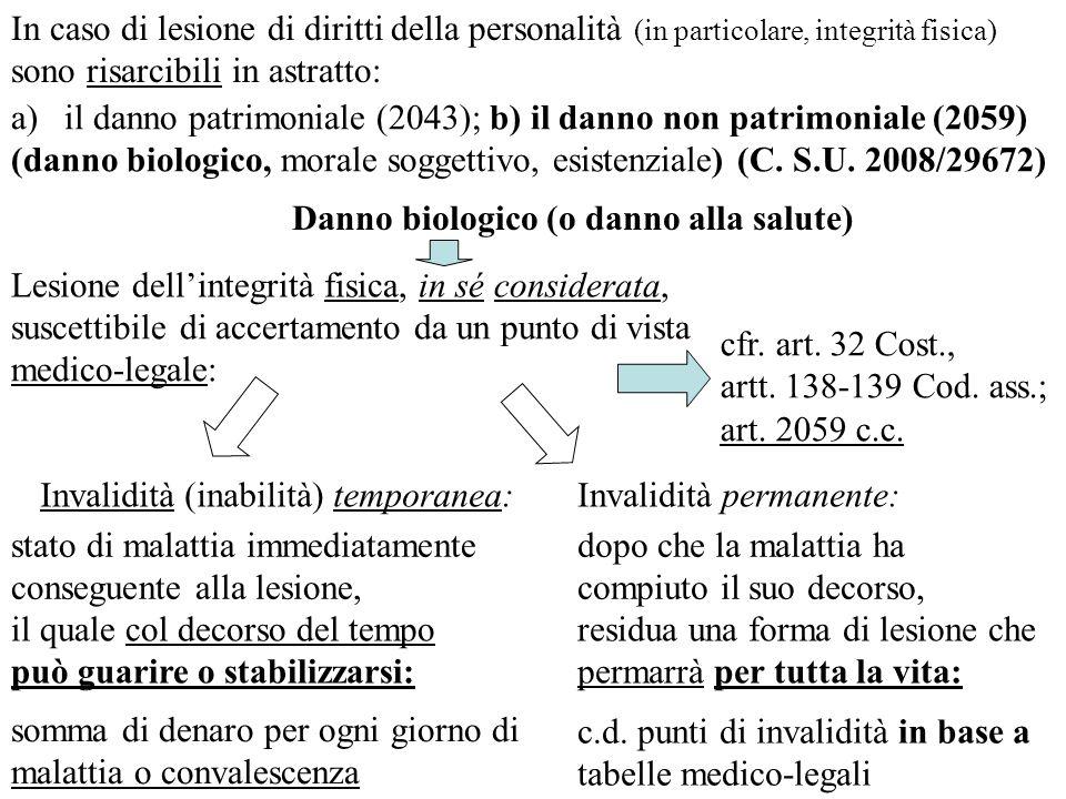Lesione dellintegrità fisica, in sé considerata, Invalidità (inabilità) temporanea: Danno biologico (o danno alla salute) stato di malattia immediatam