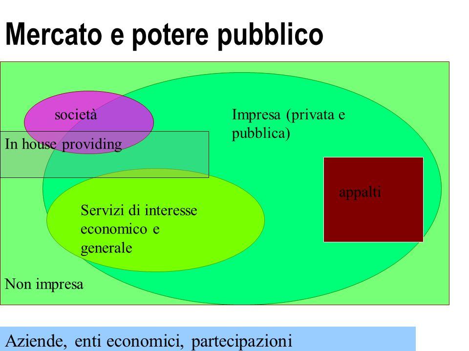 La disciplina comunitaria Linterpretazione restrittiva di alcuni concetti: potere pubblico Lamministrazione che produce beni e servizi.