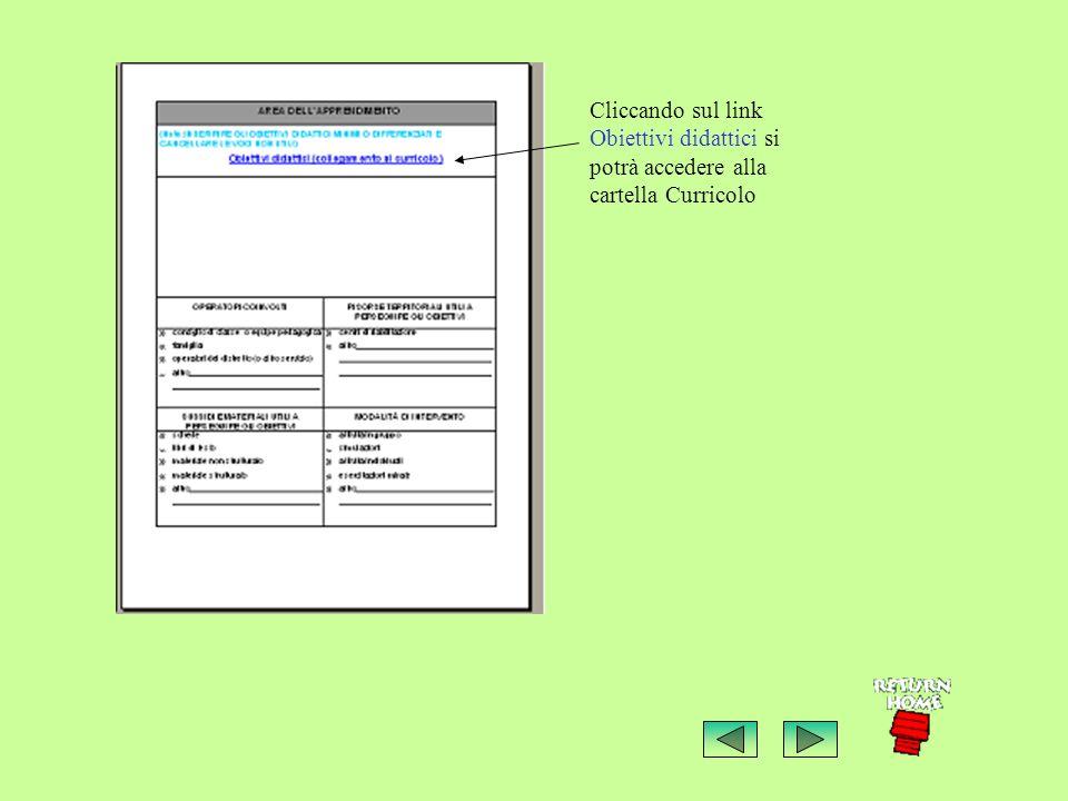 Cliccando sul link Obiettivi didattici si potrà accedere alla cartella Curricolo