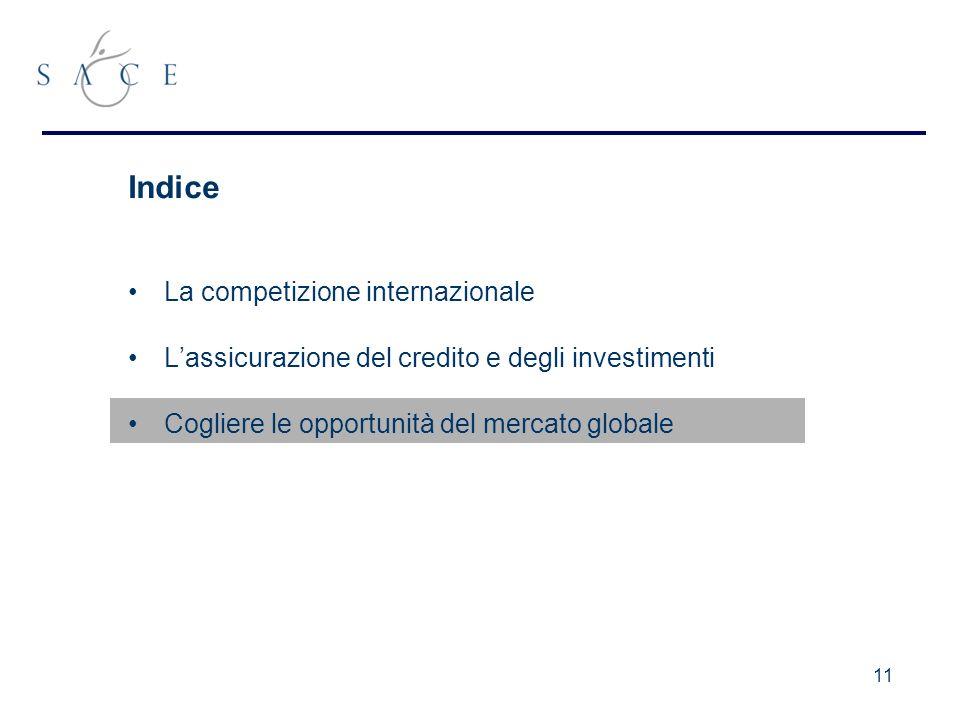 11 Indice La competizione internazionale Lassicurazione del credito e degli investimenti Cogliere le opportunità del mercato globale