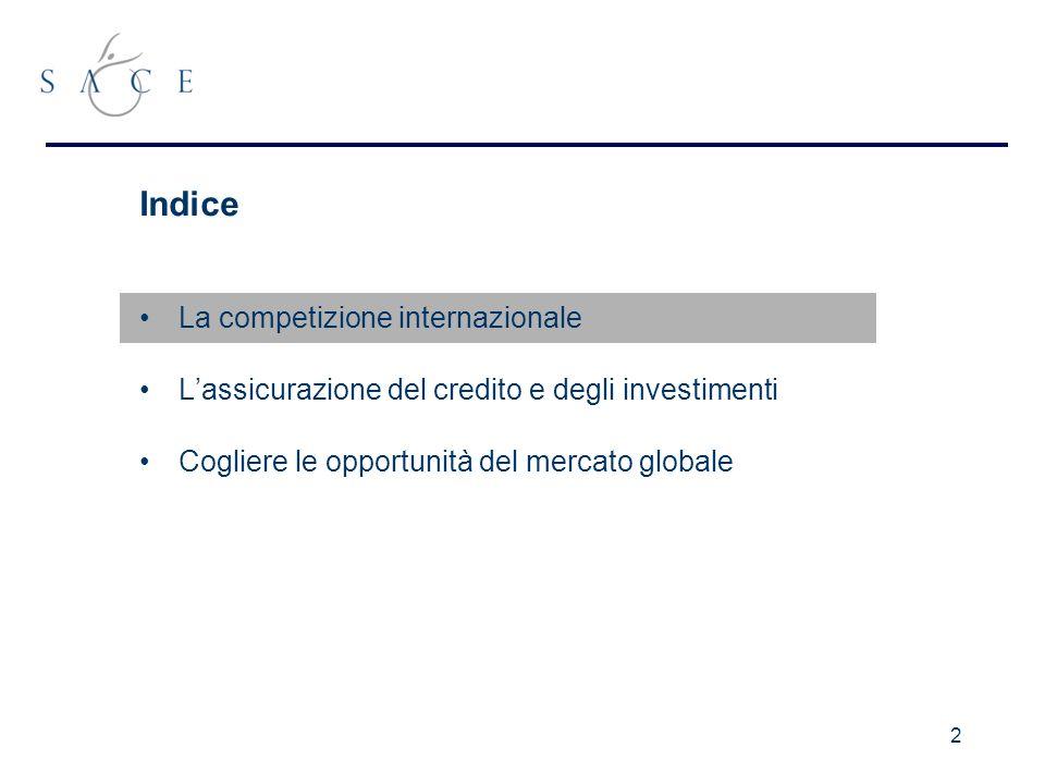 2 Indice La competizione internazionale Lassicurazione del credito e degli investimenti Cogliere le opportunità del mercato globale