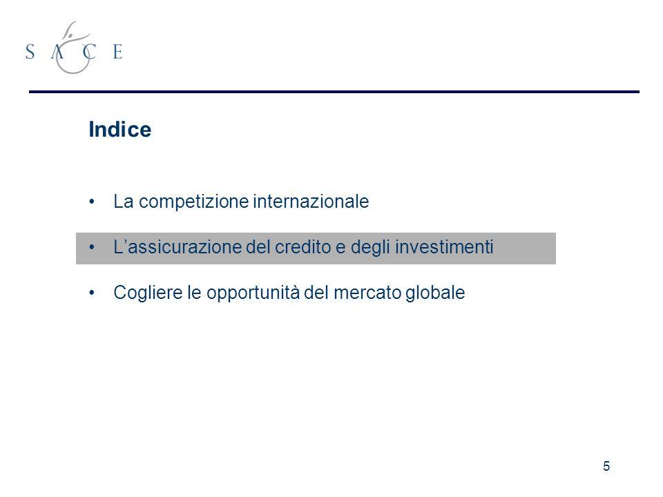 5 Indice La competizione internazionale Lassicurazione del credito e degli investimenti Cogliere le opportunità del mercato globale