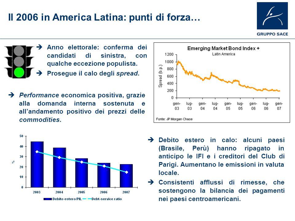 Il 2006 in America Latina: punti di forza… Anno elettorale: conferma dei candidati di sinistra, con qualche eccezione populista. Prosegue il calo degl