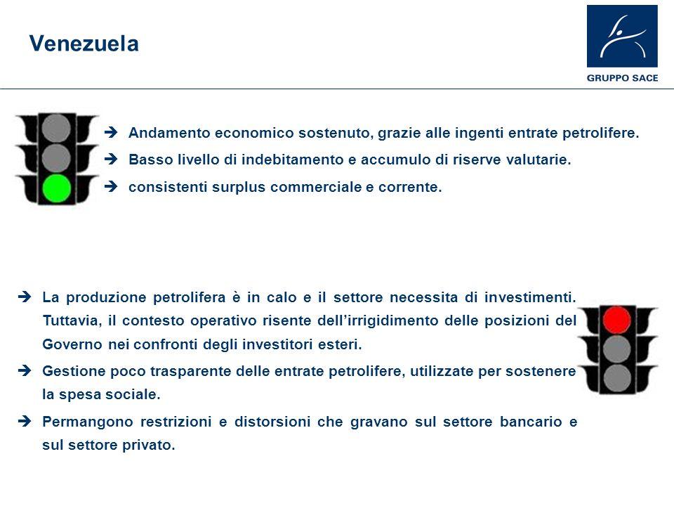 Venezuela Andamento economico sostenuto, grazie alle ingenti entrate petrolifere. Basso livello di indebitamento e accumulo di riserve valutarie. cons