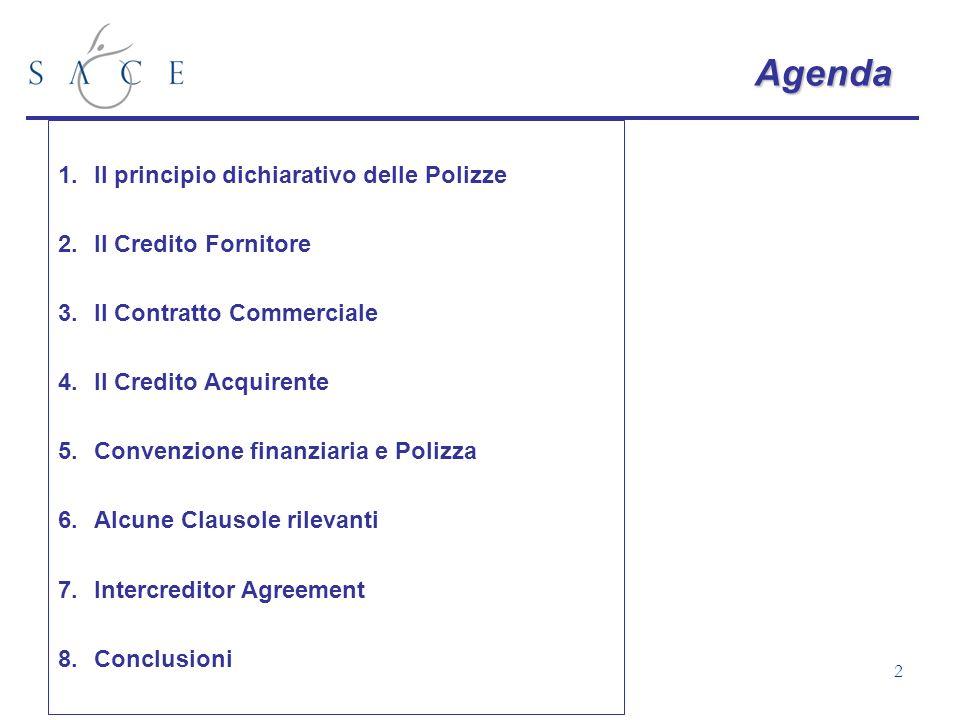 2 1.Il principio dichiarativo delle Polizze 2.Il Credito Fornitore 3.Il Contratto Commerciale 4.Il Credito Acquirente 5.Convenzione finanziaria e Poli